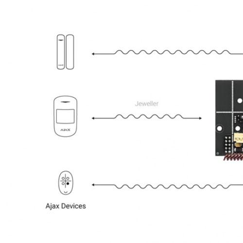 modul-svarzvane-detektori-ajax-uartbridge5260-15-nc1